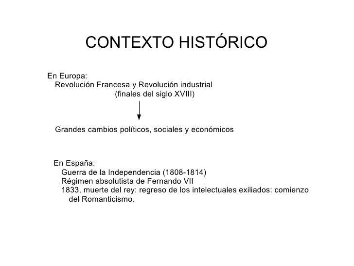 CONTEXTO HISTÓRICOEn Europa: Revolución Francesa y Revolución industrial                (finales del siglo XVIII)  Grandes...