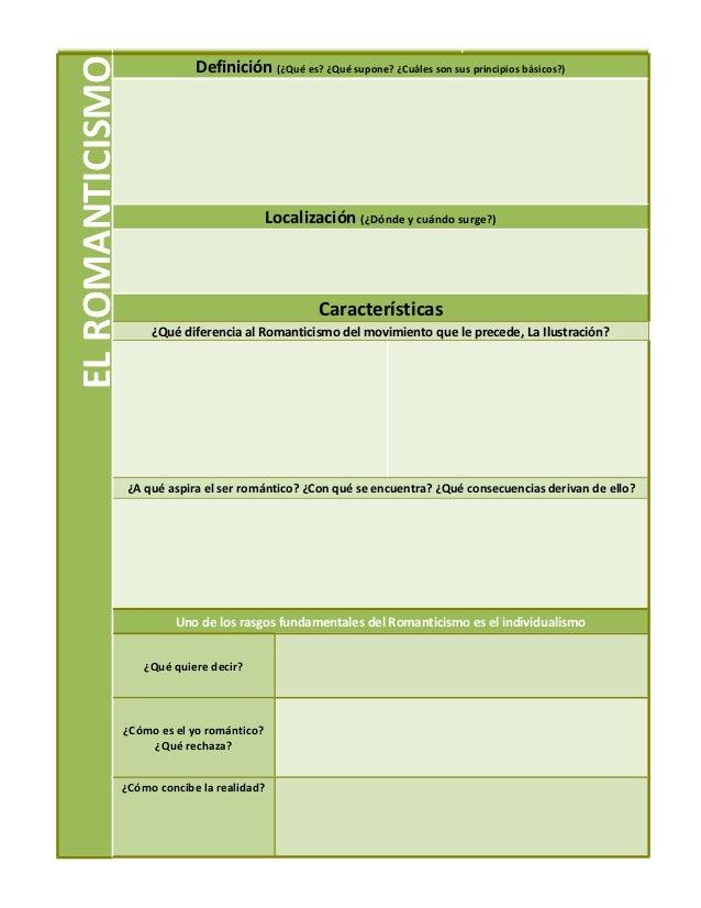 EL ROMANTICISMO                               Definición (¿Qué es? ¿Qué supone? ¿Cuáles son sus principios básicos?)      ...