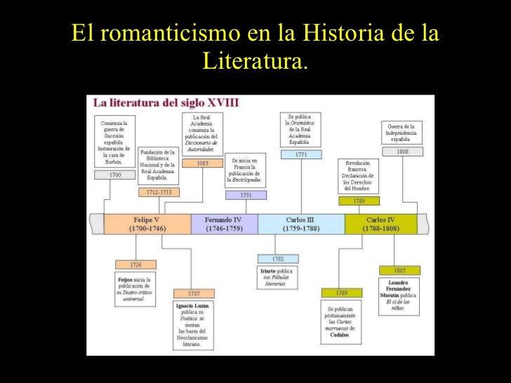 El romanticismo en la Historia de la Literatura.