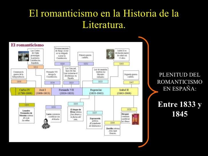 El romanticismo en la Historia de la Literatura. PLENITUD DEL ROMANTICISMO EN ESPAÑA: Entre 1833 y 1845