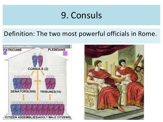 Roman vocabulary for Consulate meaning