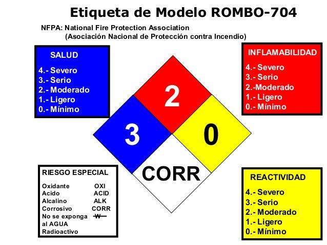 Etiqueta de Modelo ROMBO-704NFPA: National Fire Protection Association      (Asociación Nacional de Protección contra Ince...