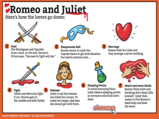 romeo and juliet montagues and capulets