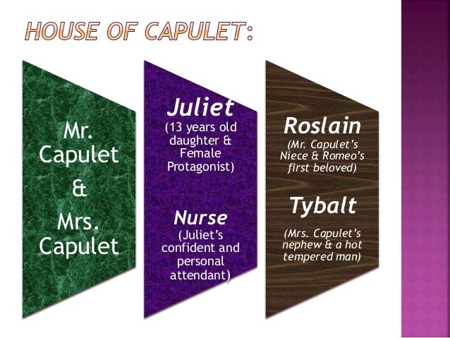 Romeo And Juliet  The Mantle Of Mistakes   Feedback Critique Needed    Click the character infographic to download