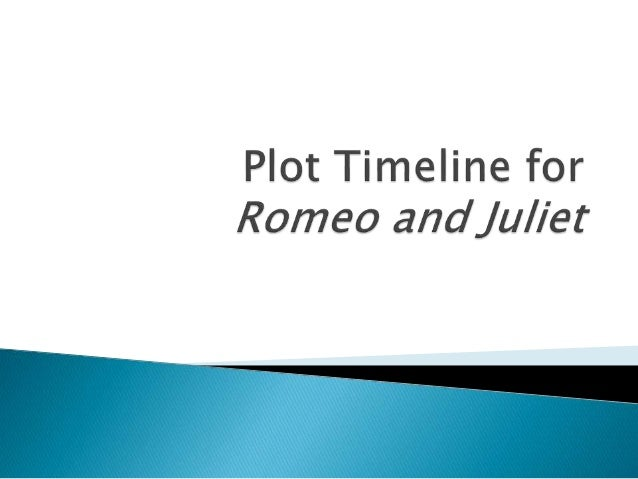 act day times timeline for romeo and juliet important events act 1 sunday morning romeo lovesick