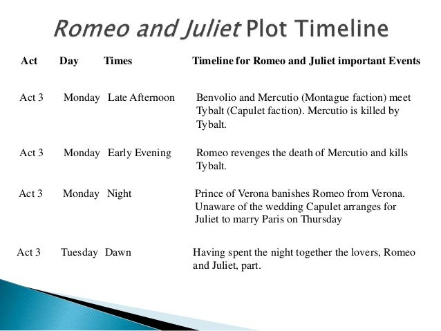 4 act day times timeline for romeo and juliet