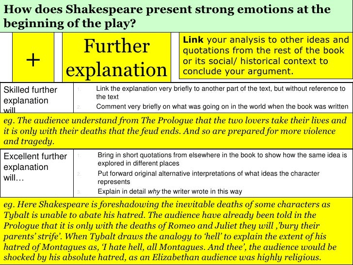 Shakespeare coursework romeo and juliet