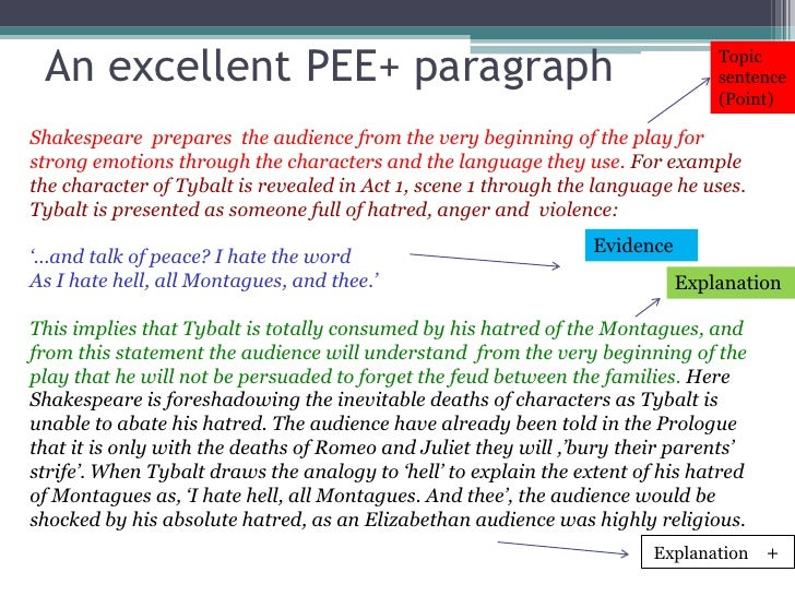 romeo and juliet strong emotion question 11 an excellent pee paragraph