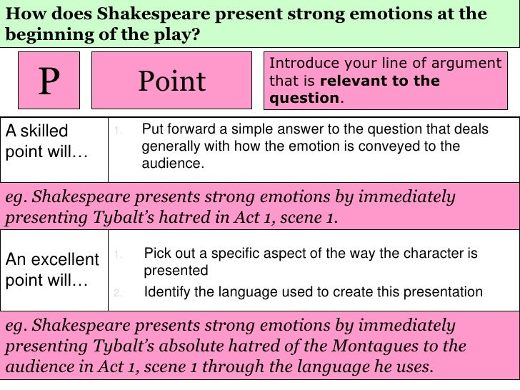 how does shakespeare present the theme