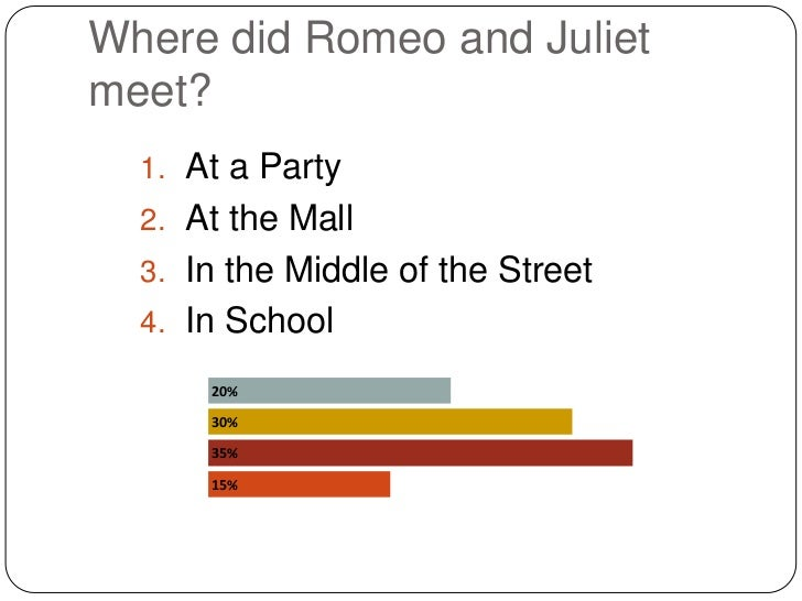 3 Where Did Romeo And Juliet