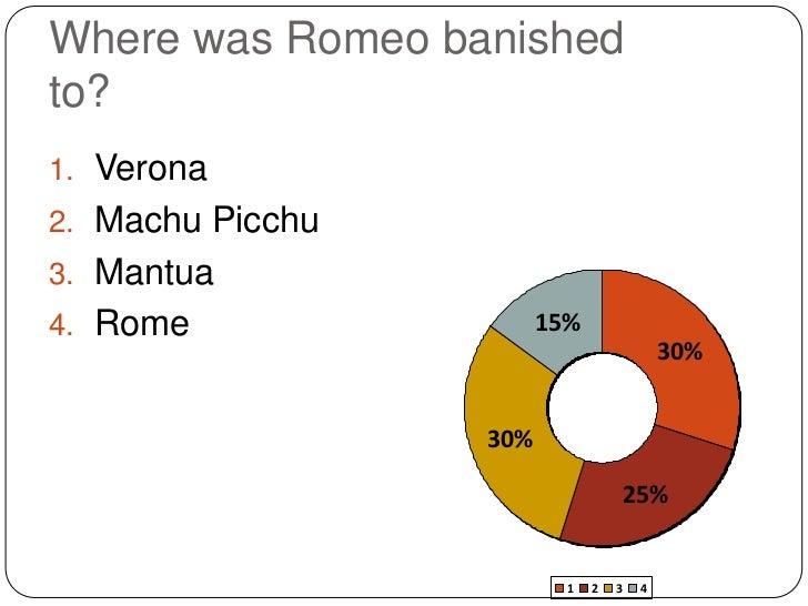 8 Where Was Romeo