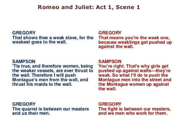 Romeo And Juliet Analysis Lesson Resouces And