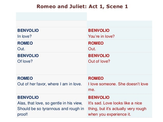 types of love in romeo and juliet worksheet