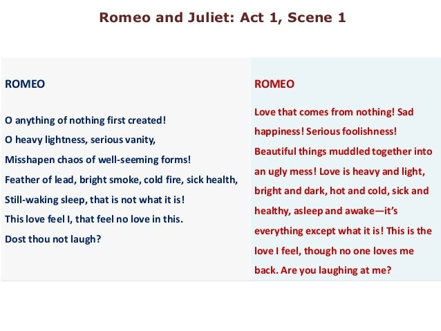 Romeo And Juliet Lessons Analysis Activities And Resources For 6