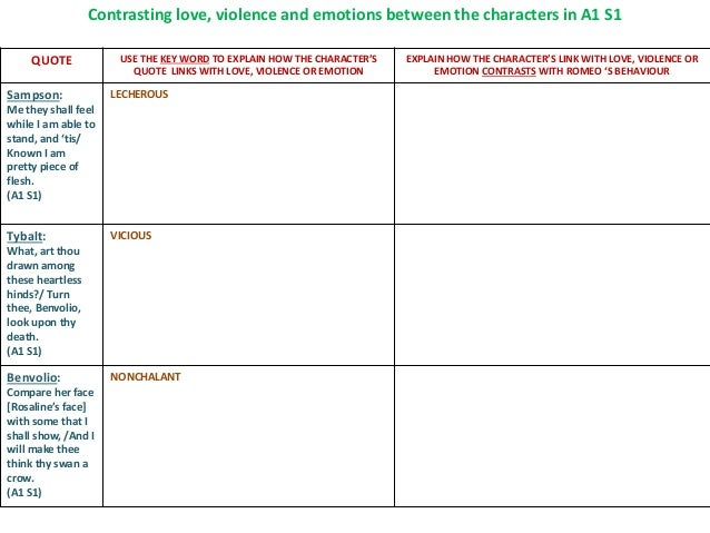 romeo and juliet character analysis worksheet free worksheets library download and print. Black Bedroom Furniture Sets. Home Design Ideas