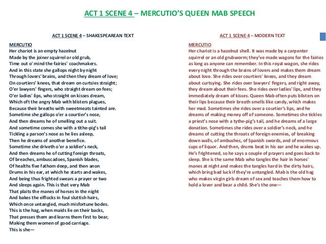 an analysis of the popular queen mabs speech Mercutio lays down the law on dreams mercutio: o, then i see queen mab hath been with you she is the fairies' midwife, and she comes in shape no bigger than an agate stone on the forefinger of.