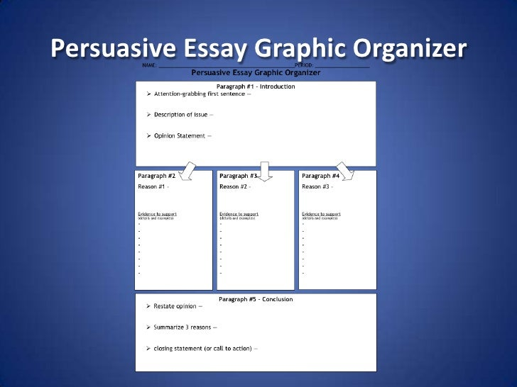 persuasive essays models This sample essay was born from the necessity to provide my students with 4 ( score) writing samples in the new staar, 26-line format as texas schools transition from the taks test to the new staar test, we're plagued with an utter lack of sample materials to model for.