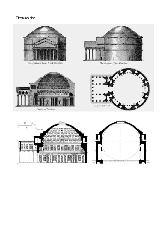 Elevation Plan Notes : Precedent study and analysis for pantheon