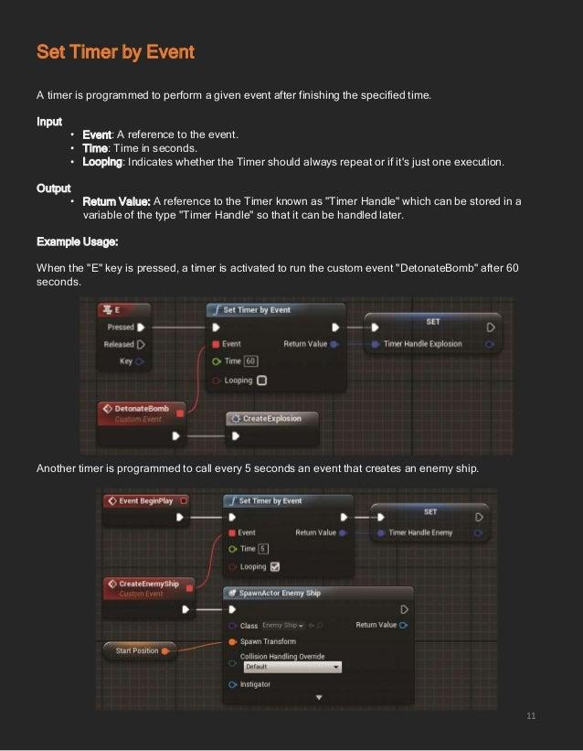 Romero blueprint compendium 10 11 set timer malvernweather Image collections