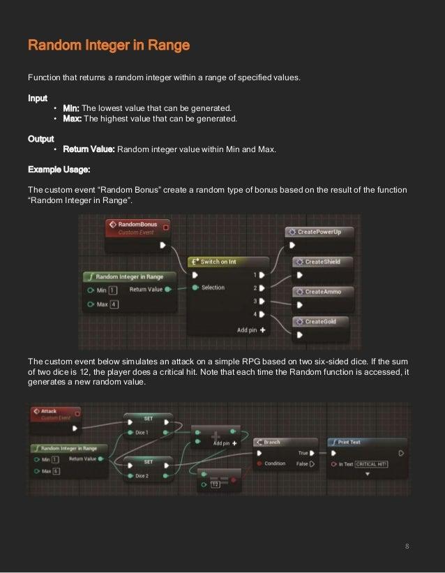 Romero blueprint compendium 7 8 random integer in range function that returns malvernweather Gallery