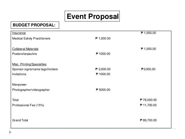 Romero events budget proposal event thecheapjerseys Choice Image