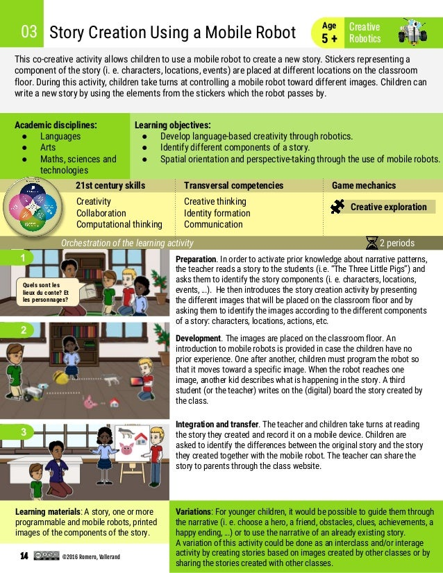 Orchestration of the learning activity Transversal competencies Game mechanics21st century skills Preparation. In order to...