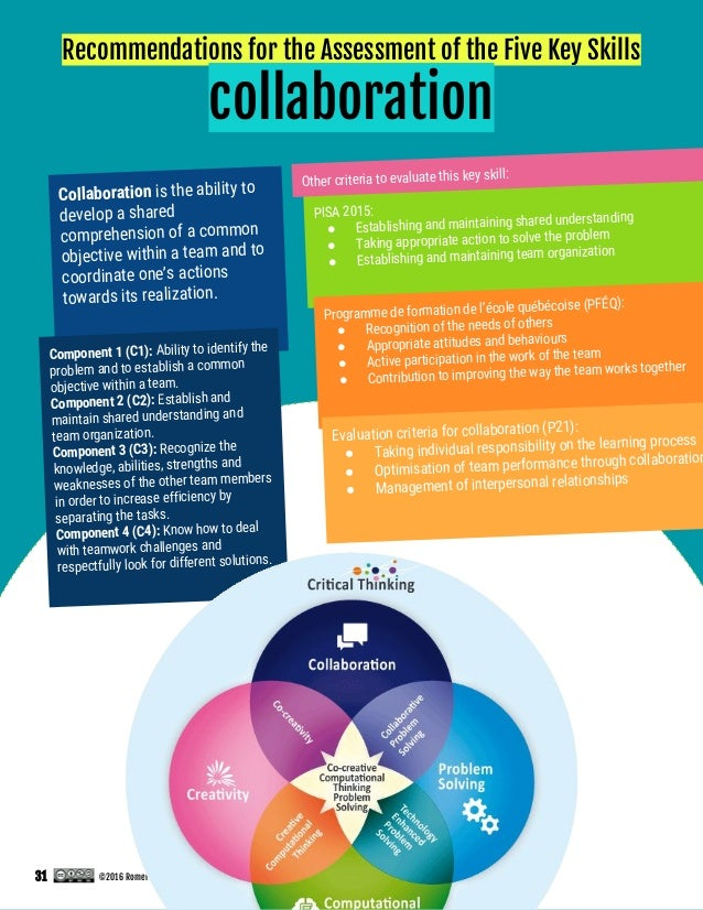 Recommendations for the Assessment of the Five Key Skills collaboration Collaboration is the ability to develop a shared c...