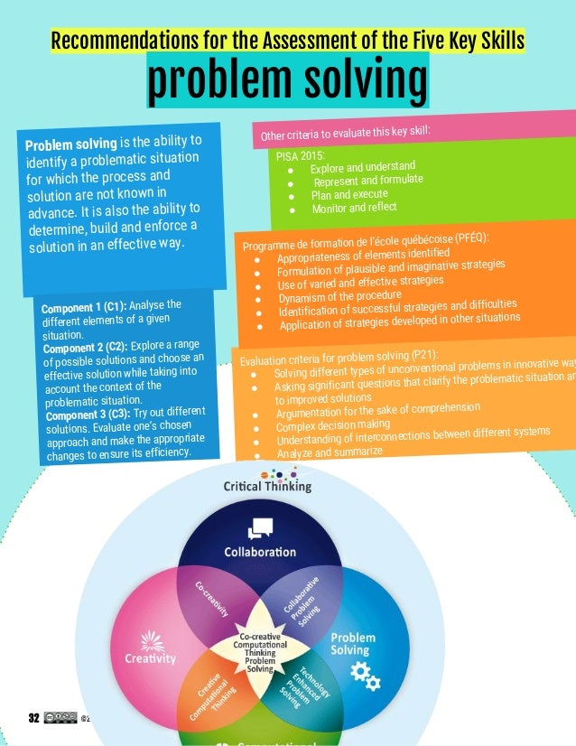 situation problem solution evaluation essay structure When writing an essay, the first problem you might face is deciding on what topic to choose, which is pretty ironic if you're writing a problem-solution essay the way out of that dilemma is to choose an issue that you're really passionate about.