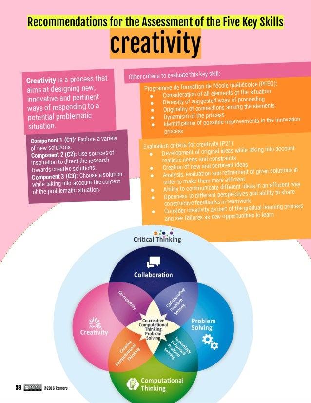 Recommendations for the Assessment of the Five Key Skills creativity Programme de formation de l'école québécoise (PFÉQ): ...