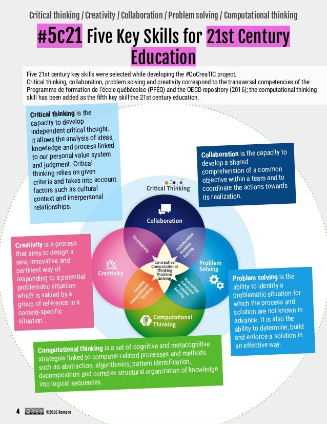 #5c21 Five Key Skills for 21st Century Education Critical thinking / Creativity / Collaboration / Problem solving / Comput...