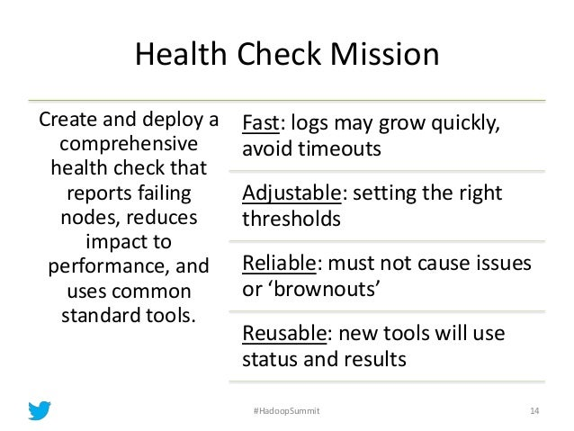 Health Check Mission Create and deploy a comprehensive health check that reports failing nodes, reduces impact to performa...