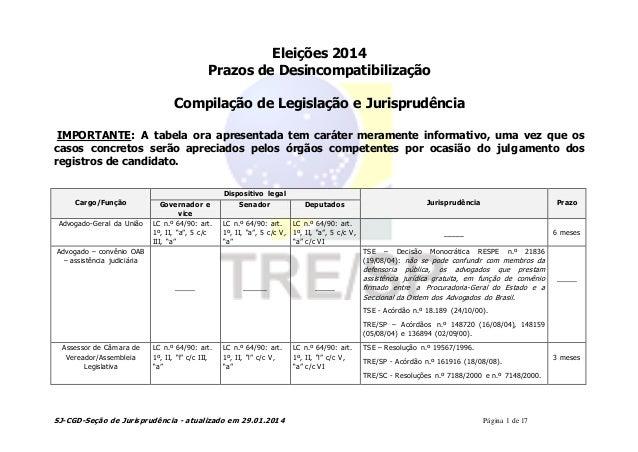 Eleições 2014 Prazos de Desincompatibilização Compilação de Legislação e Jurisprudência IMPORTANTE: A tabela ora apresenta...