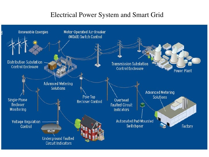 Dual Battery System Single Distribution further Emc Immunity Fast Transient Coupling Decoupling  work Schematic also Simplified Diagram Of Ac Electricity Distribution From Generation Stations To Consumers as well Power Distribution System furthermore Schematic. on electrical power distribution system diagram