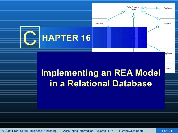 Implementing an rea model in a relational database chapter 16 hapter 16 implementing an rea model in a relational database ccuart Choice Image