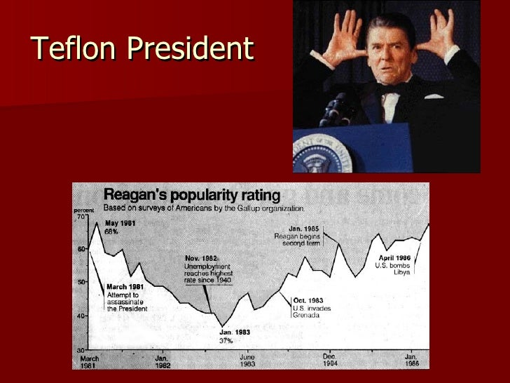 Teflon President