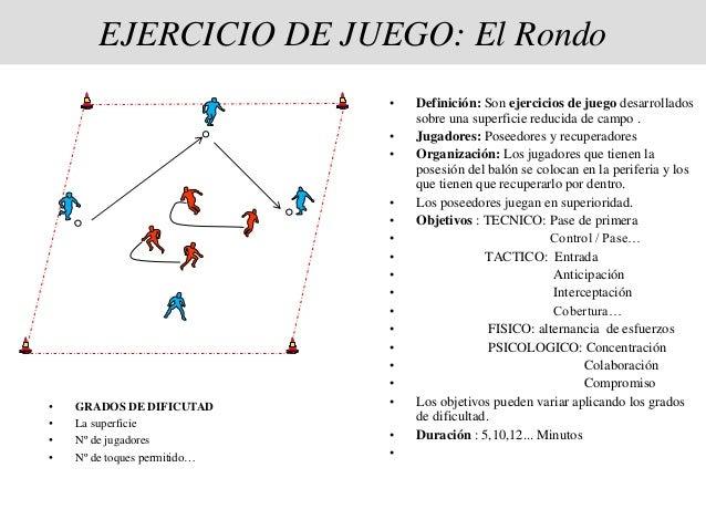 EJERCICIO DE JUEGO: El Rondo • Definición: Son ejercicios de juego desarrollados sobre una superficie reducida de campo . ...