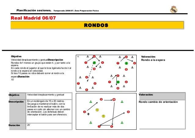 Planificación sesiones. Temporada 2006/07. Área Preparación Física Real Madrid 06/07 RONDOS Valoración: Rondo a la espera ...