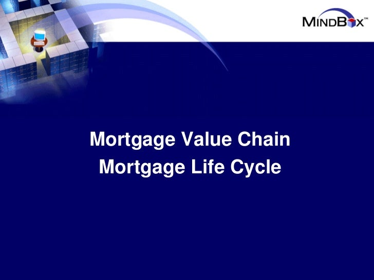 Case study rule based technology in the mortgage domain for Ford motor credit interest rates for tier 4