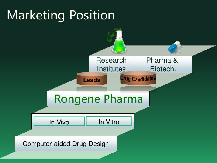 Marketing Position                        Research     Pharma &                        Institutes    Biotech.             ...