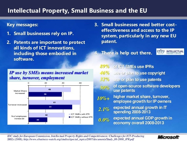 Intellectual Property, Small Business and the EU Key messages: 1. Small businesses rely on IP. 2. Patents are important to...