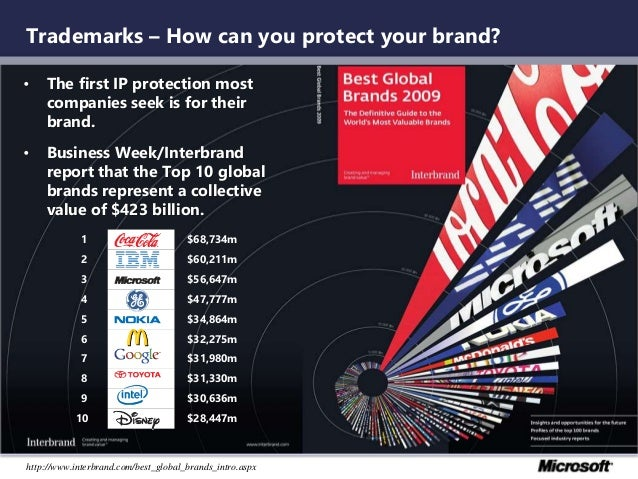 Trademarks – How can you protect your brand? • The first IP protection most companies seek is for their brand. • Business ...