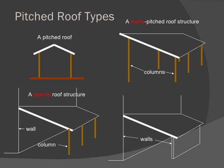 24 column wall columns walls a mono pitched roof