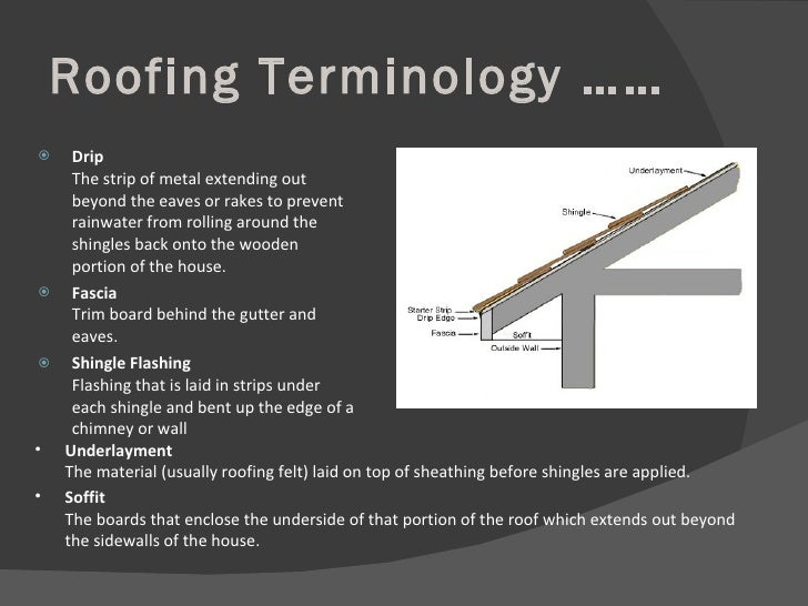 Roofing terminology rake as 1684 section 2 terminology for Building terms glossary