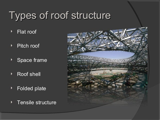 Types of roof structureTypes of roof structure Flat roof Pitch roof Space frame Roof shell Folded plate Tensile structure