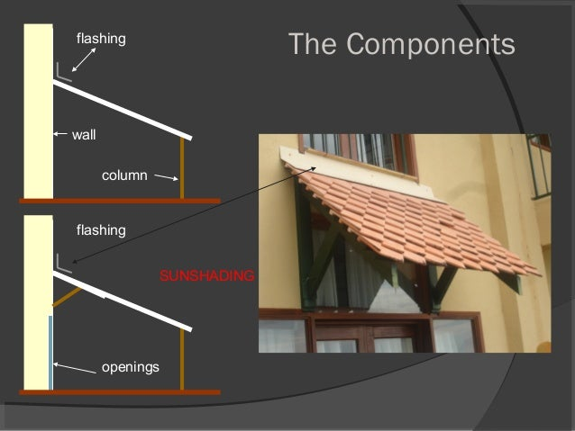 column wall flashing openings SUNSHADING flashing The Components