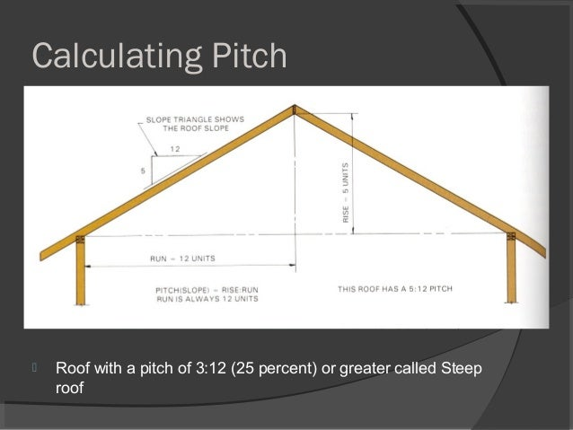 Calculating Pitch  Roof with a pitch of 3:12 (25 percent) or greater called Steep roof