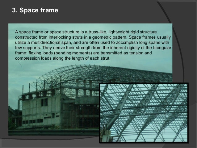 A space frame or space structure is a truss-like, lightweight rigid structure constructed from interlocking struts in a ge...