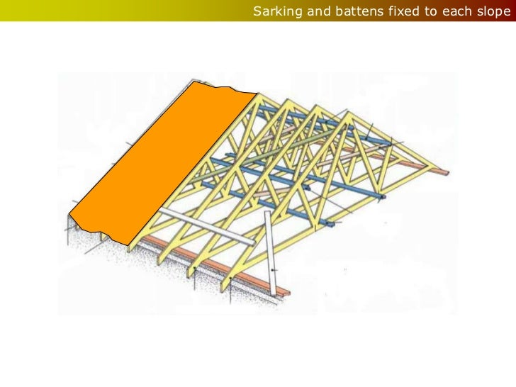 Great Sarking And Battens Fixed To Each Slope; 6.