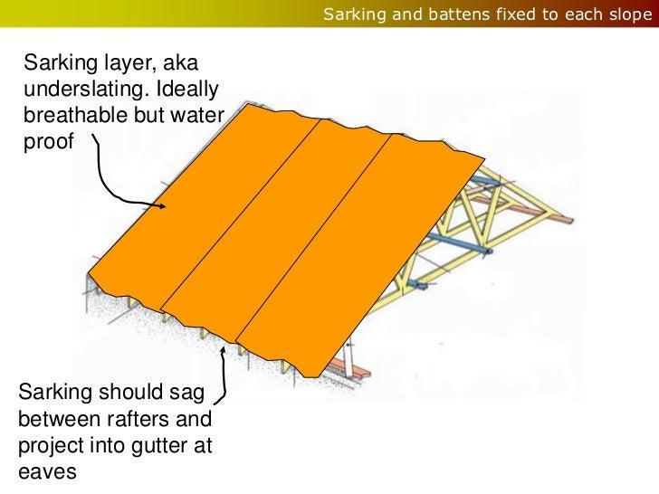 Roof Covering Slideshare