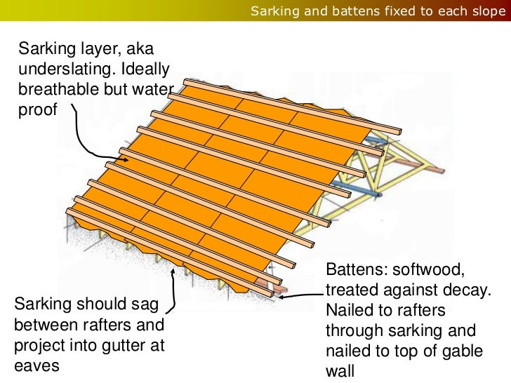 ideallybreathable but waterproofsarking should sagbetween rafters andproject into gutter ateaves 8 - Roof Covering